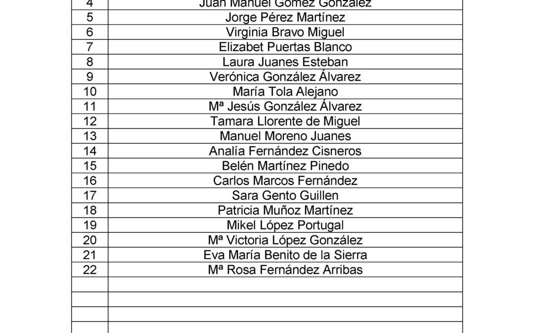 Relación provisional de admitidos curso 2020-21 Guarderia»La Casita de Villaverde»